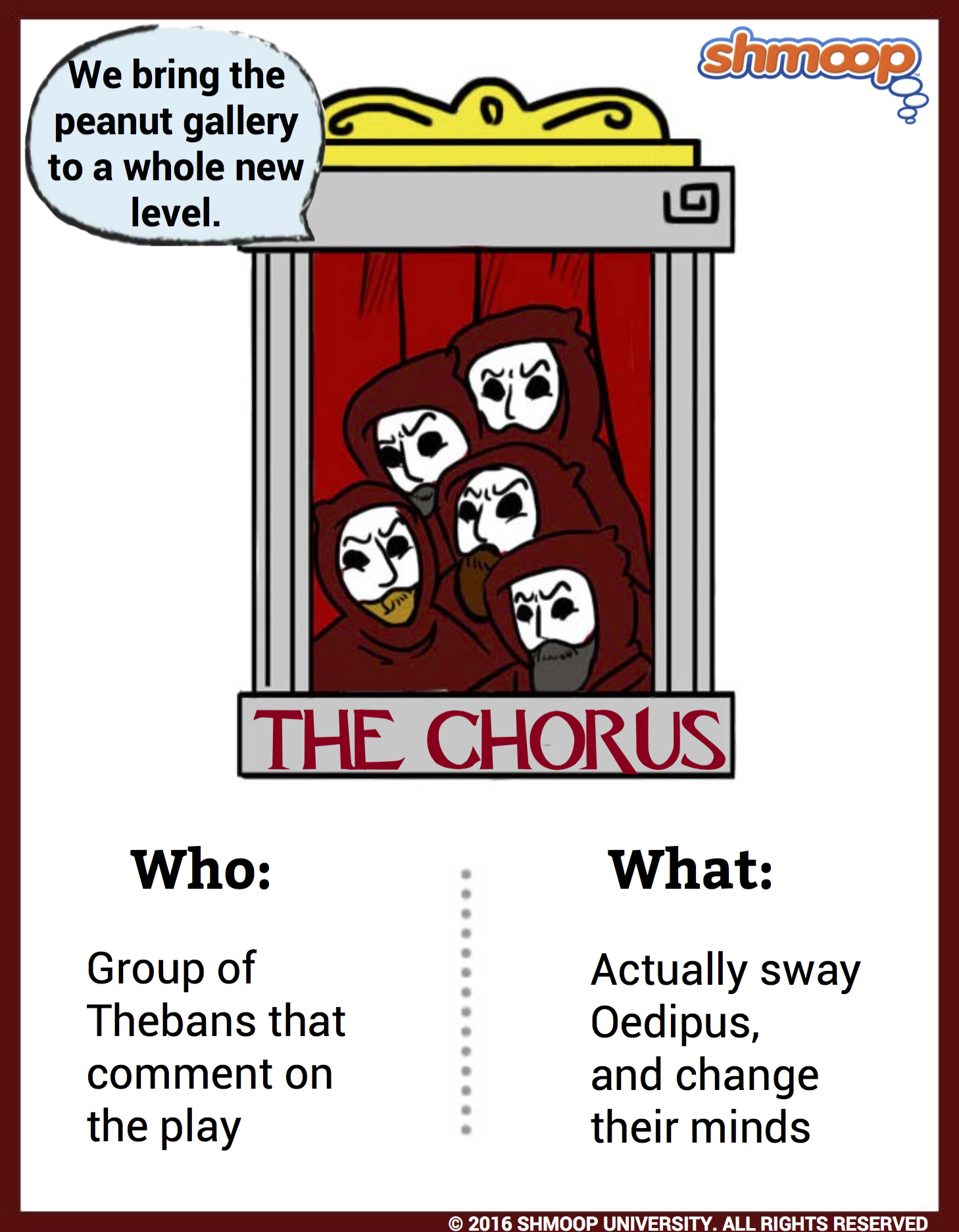 the chorus in oedipus the king chart the chorus