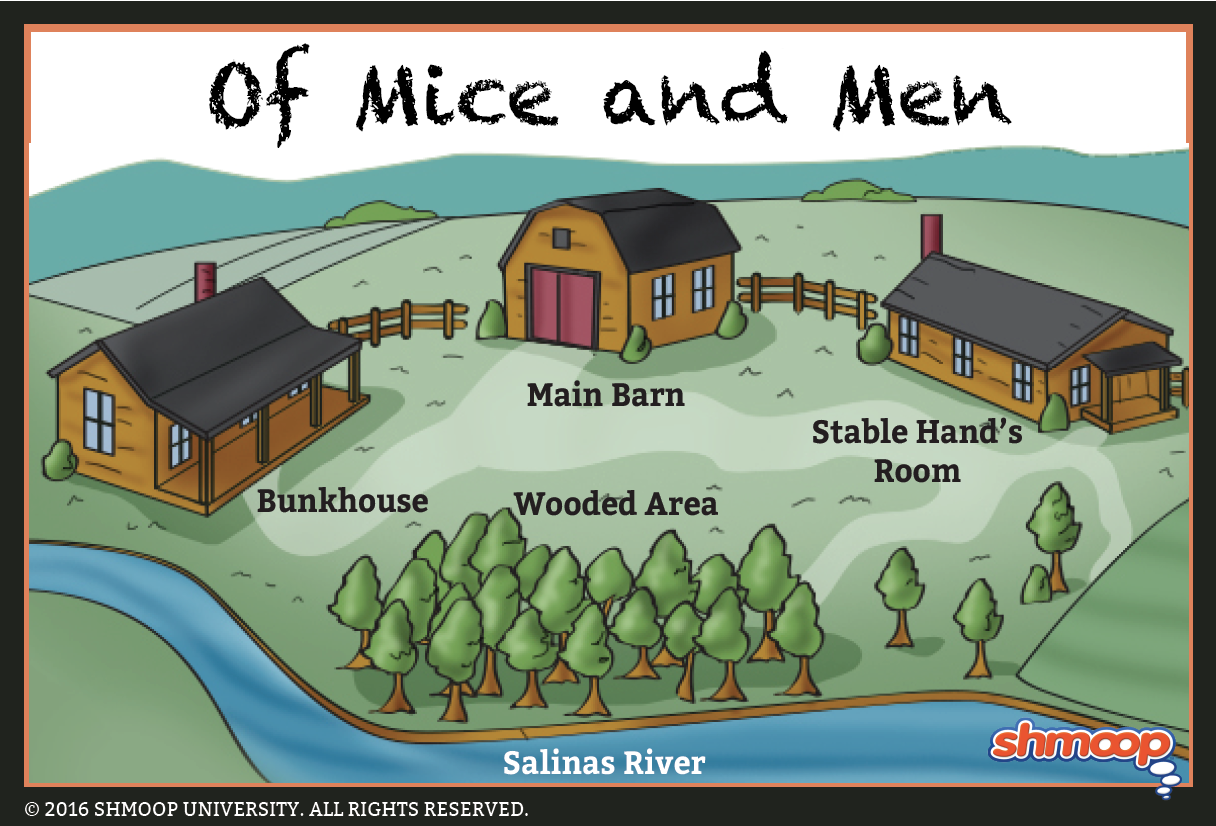 an analysis of crooks in of mice and men by joel steinbeck Title analysis of mice and men and to a mouse  john steinbeck takes the title of this novel from the poem to a mouse [on turning her up in her nest with the .