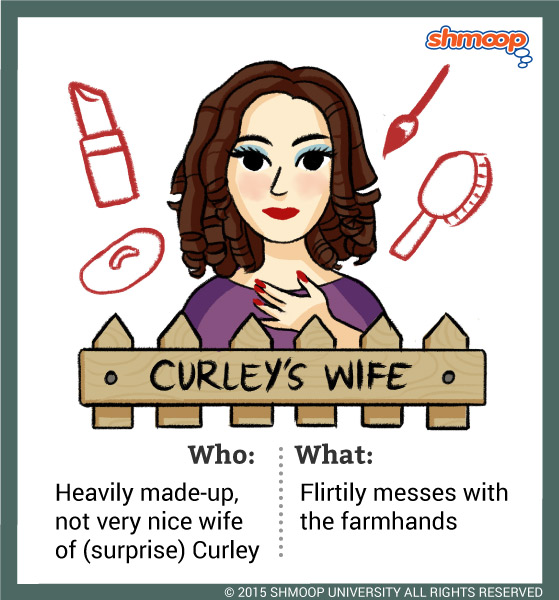 curley s wife in story of mice If one of your books is of mice and men by john  you can also learn more about the story,  curley's wife feels as trapped in her life as the men on the.