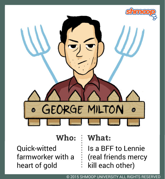 an analysis of george and lenny characters in of mice and men by john steinbeck 'of mice and men' revision guide context to understand the context of john steinbeck's book,  only slim understands what george did and why characters.