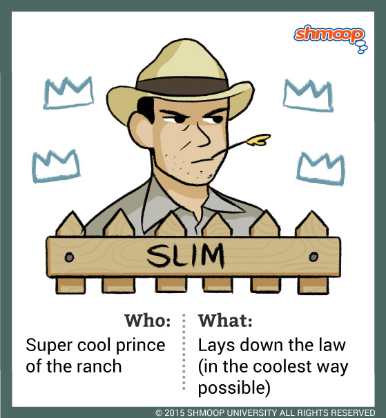 the character of slim in of Character review of of mice and men of mice and men is a novel set on a ranch in the salinas valley in more about essay on character traits of lennie in of mice.