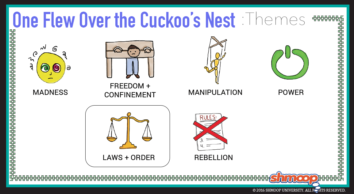 an analysis of one few over the cuckoos nest by ken kesey - one flew over the cuckoo's nest by ken kesey one flew over the cuckoo's nest, written by ken kesey in 1962, is a book about a lively con man that turns a mental institution upside down with his rambunctious antics and sporadic bouts with the head nurse.
