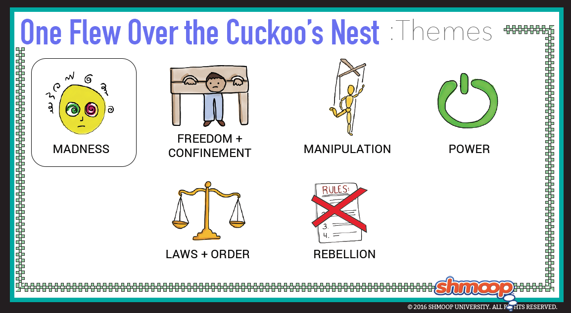 one flew over the cuckoo nest essay Free coursework on one flew over the cuckoos nest from essayukcom, the uk essays company for essay, dissertation and coursework writing.
