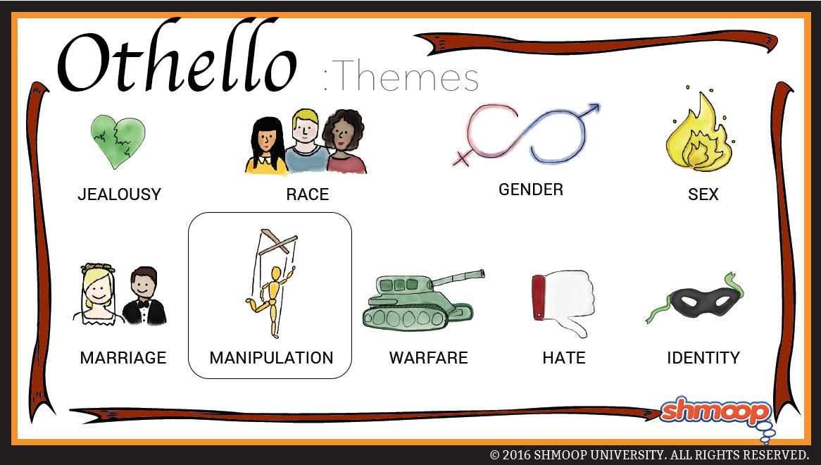 othello themes essay