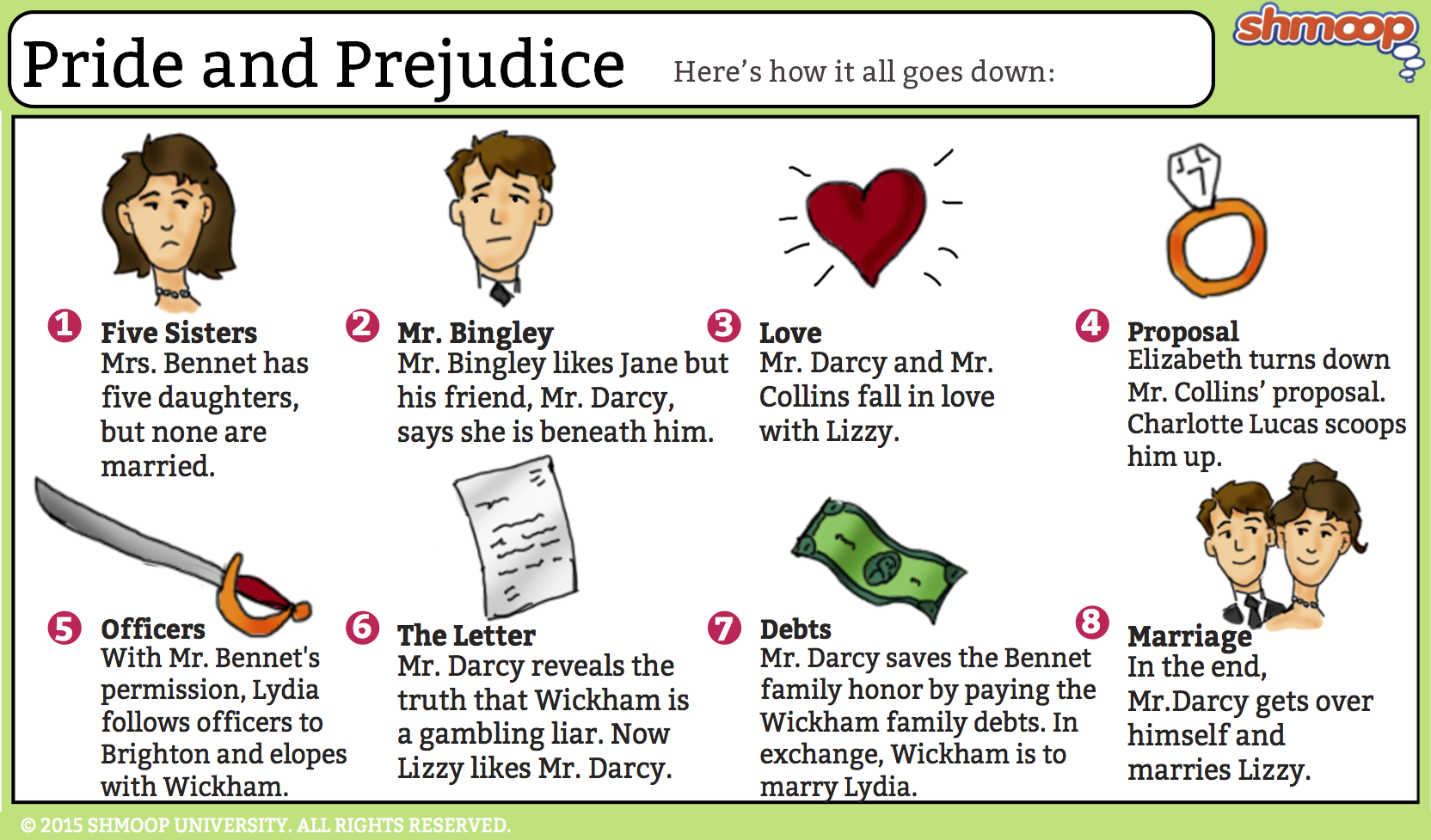 main conflict of pride and prejudice Jane austen's pride and prejudice has been a favorite for many over  the  judgemental impressions that the main characters, elizabeth bennet.