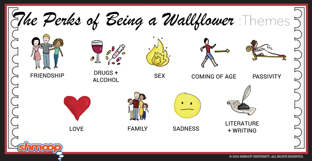 Themes In The Perks Of Being A Wallflower Chart