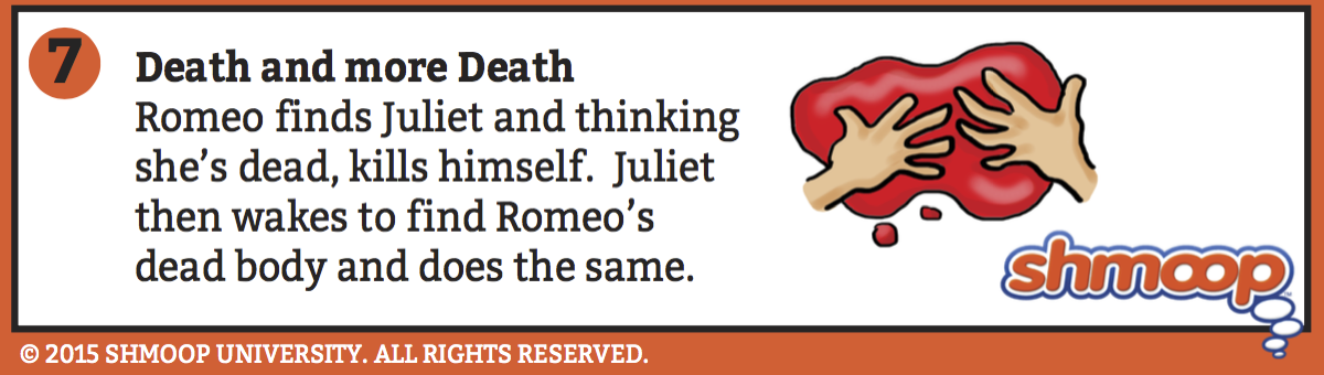 summary part in romeo and juliet chart summary part 4