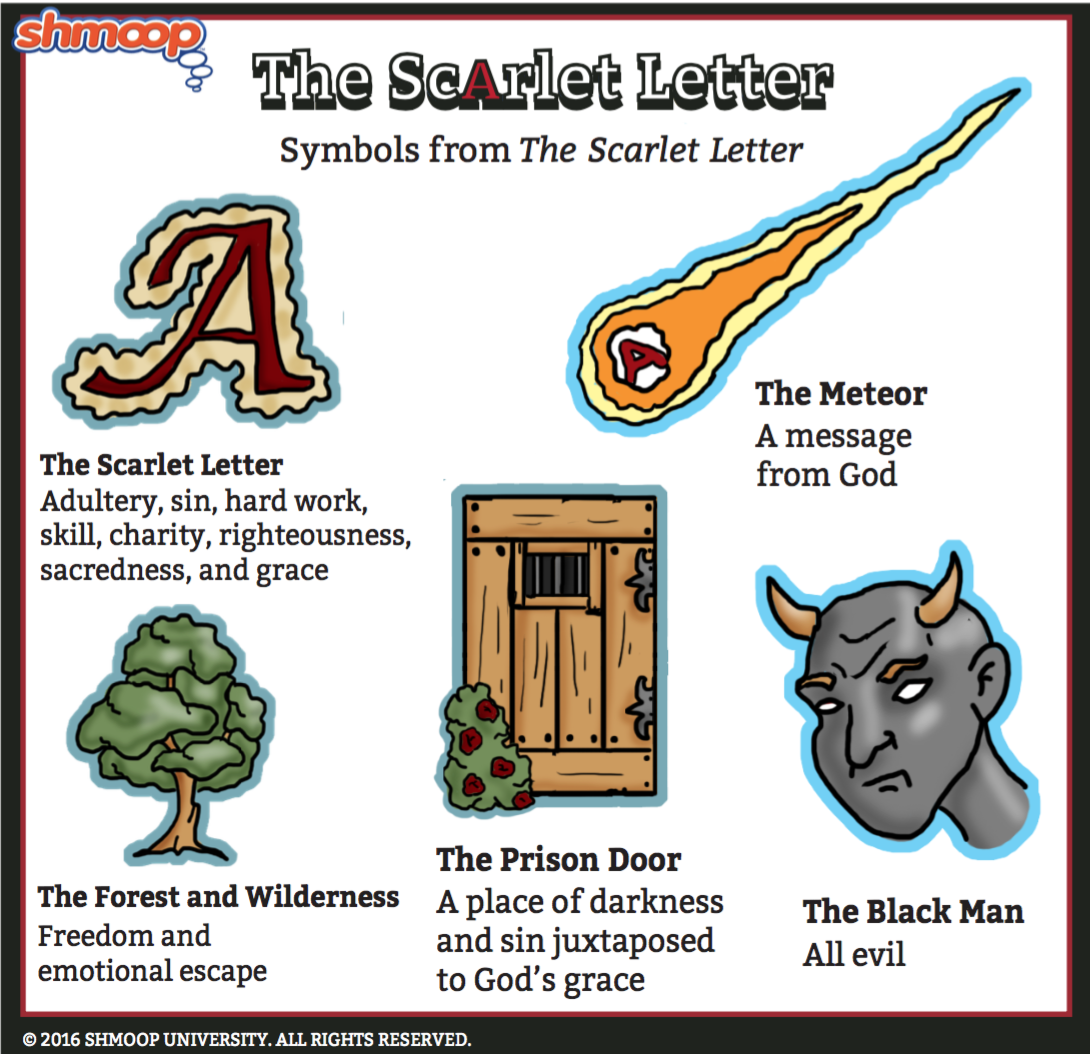the forest and the wilderness in the scarlet letter click the symbolism infographic to