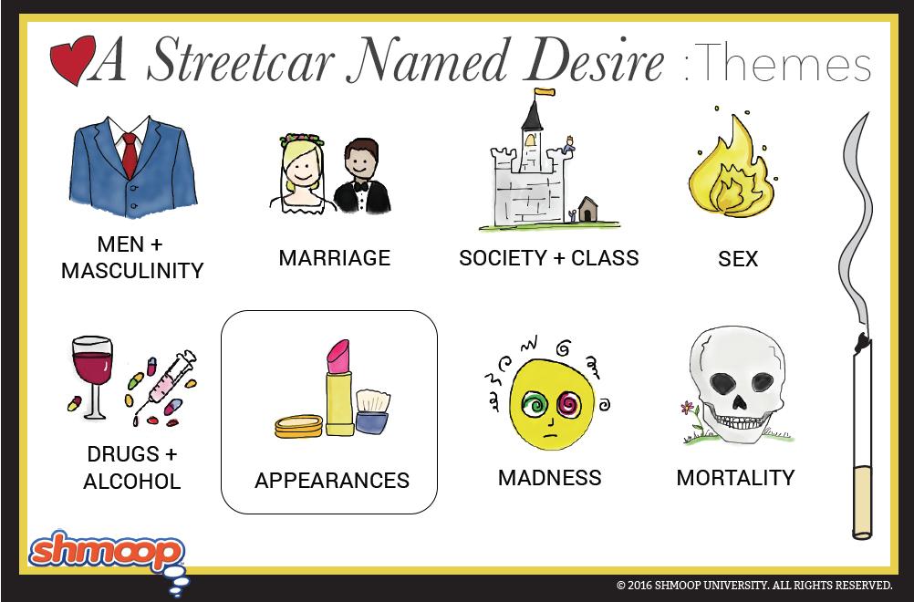 shmoop a streetcar named desire A Streetcar Named Desire Theme of Appearances