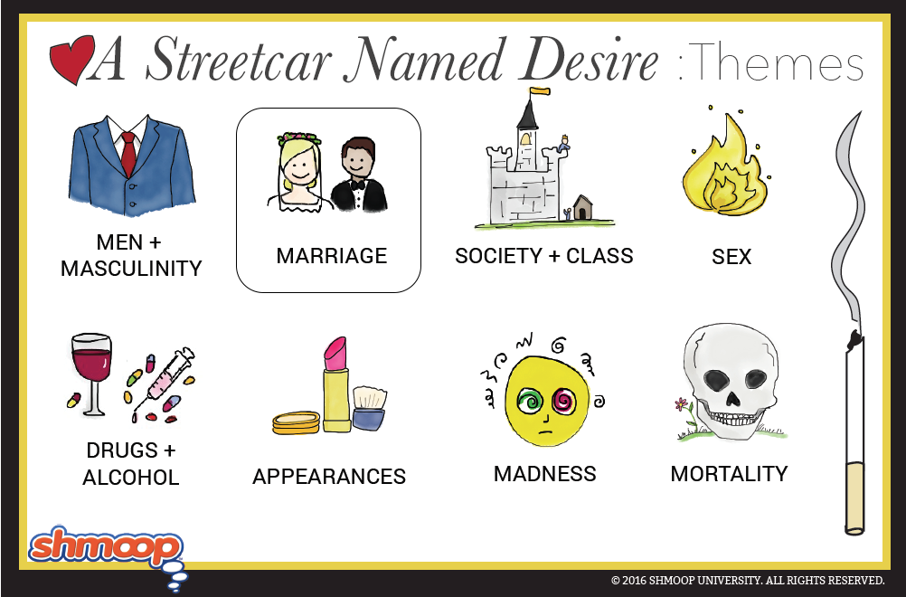 A streetcar named desire essays Marked by Teachers