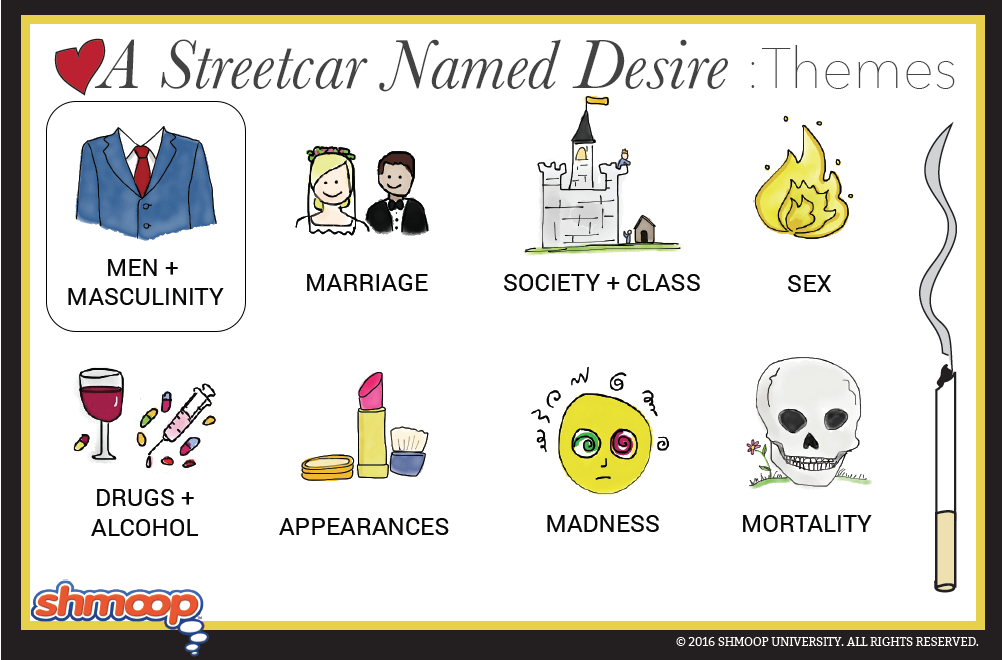 a streetcar d desire theme of men and masculinity