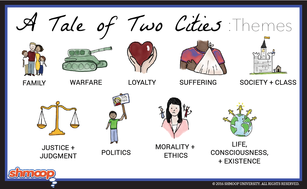 themes in a tale of two cities chart themes