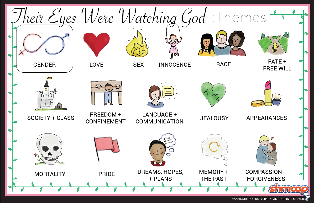 their eyes were watching god marriage essay Download and read their eyes were watching god marriage essay their eyes were watching god marriage essay it sounds good when knowing the their eyes were watching god.
