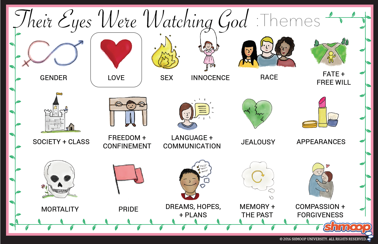 the characteristics of true literature in their eyes were watching god by zora neale hurston Ms gould's english class home calendar  their eyes were watching god by zora neale hurston  the characteristics of negro expression by zora neale hurston.