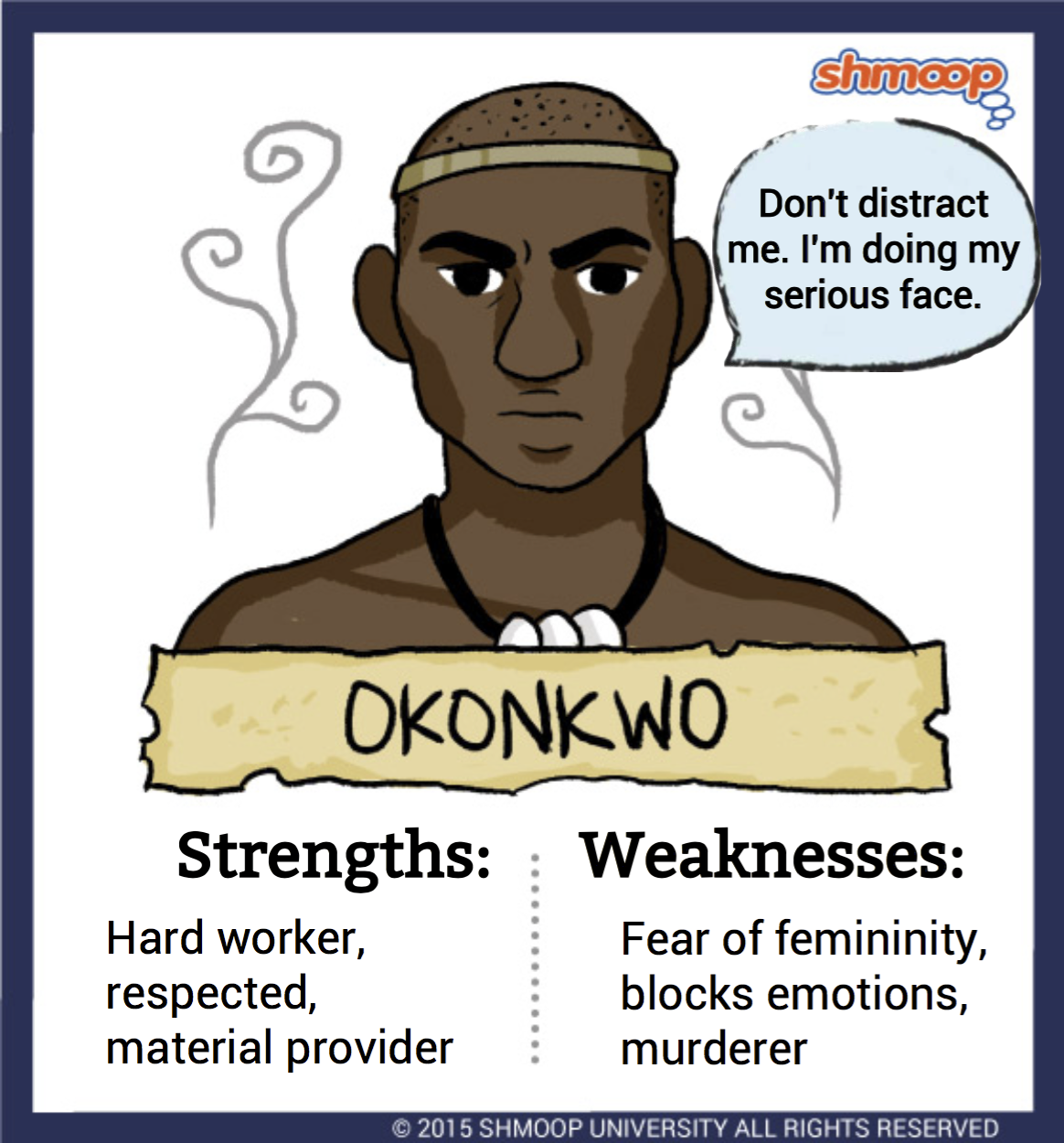 things fall apart okonkwo character analysis Critical analysis of things fall apart by chinua achebetheme: same thing happened to okonkwo, the main character in one of the chinua achebe famous novel called things fall apart he things fall apart analysis.