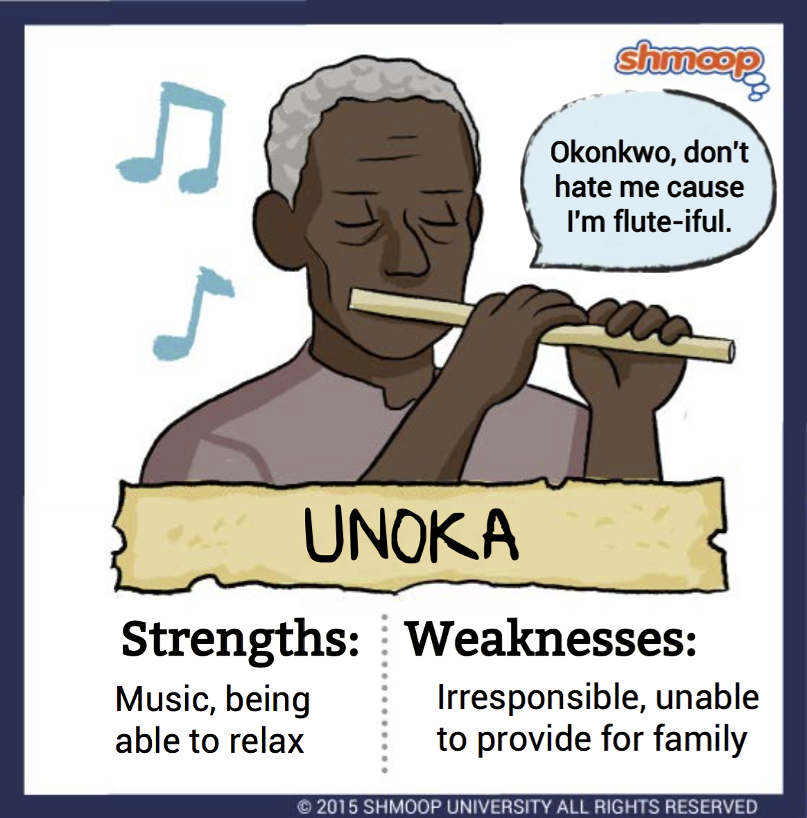 okonkwo paper Get an answer for 'compare and contrast okonkwo and his father in things fall apart' and find homework help for other things fall apart questions at enotes.