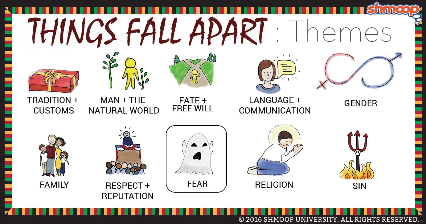 Things Fall Apart Symbolism Quotes: Things Fall Apart Theme Of Fear