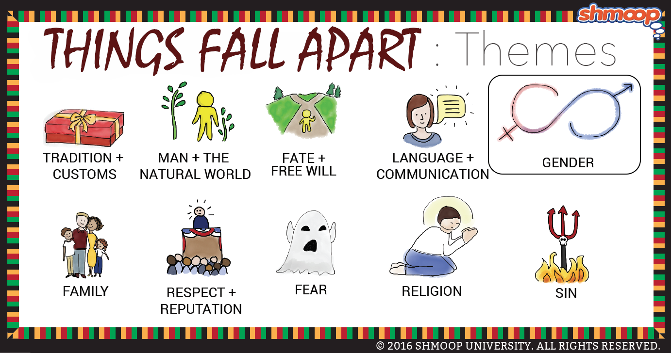 the different roles of the family in things fall apart Free college essay the role of men and women in 'things fall apart' in 'things fall apart' chinua achebe intervenes the topic concerning the relationships.