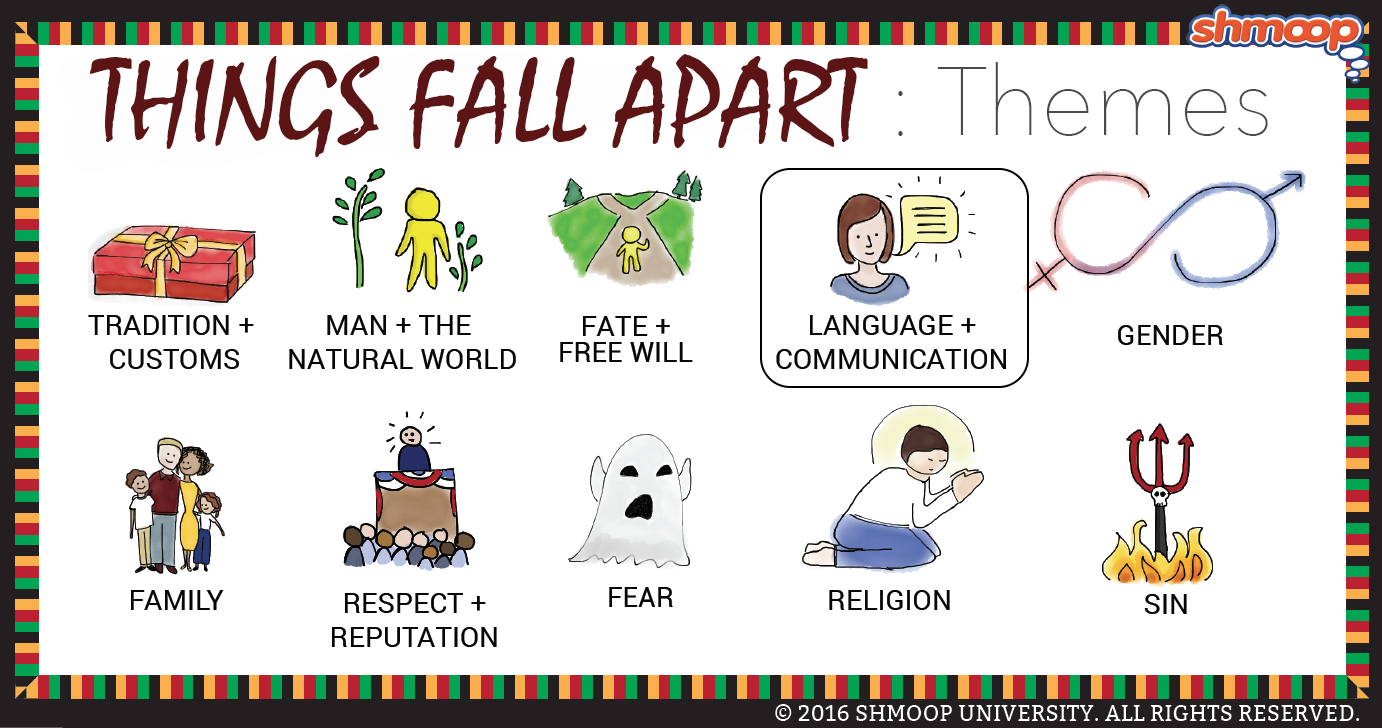 Things Fall Apart Theme of Language and Communication