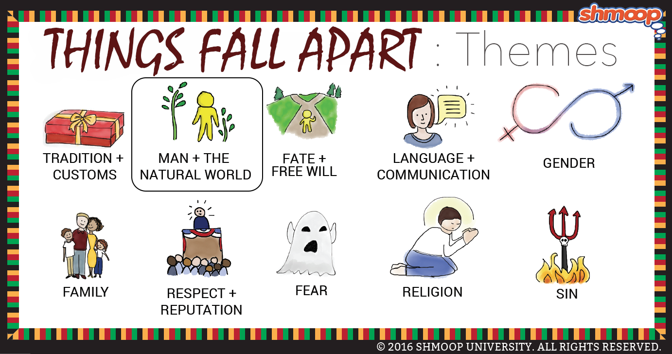 things fall apart essay theme Discussion of themes and motifs in chinua achebe's things fall apart enotes critical analyses help you gain a deeper understanding of things fall apart so you can excel on your essay or.