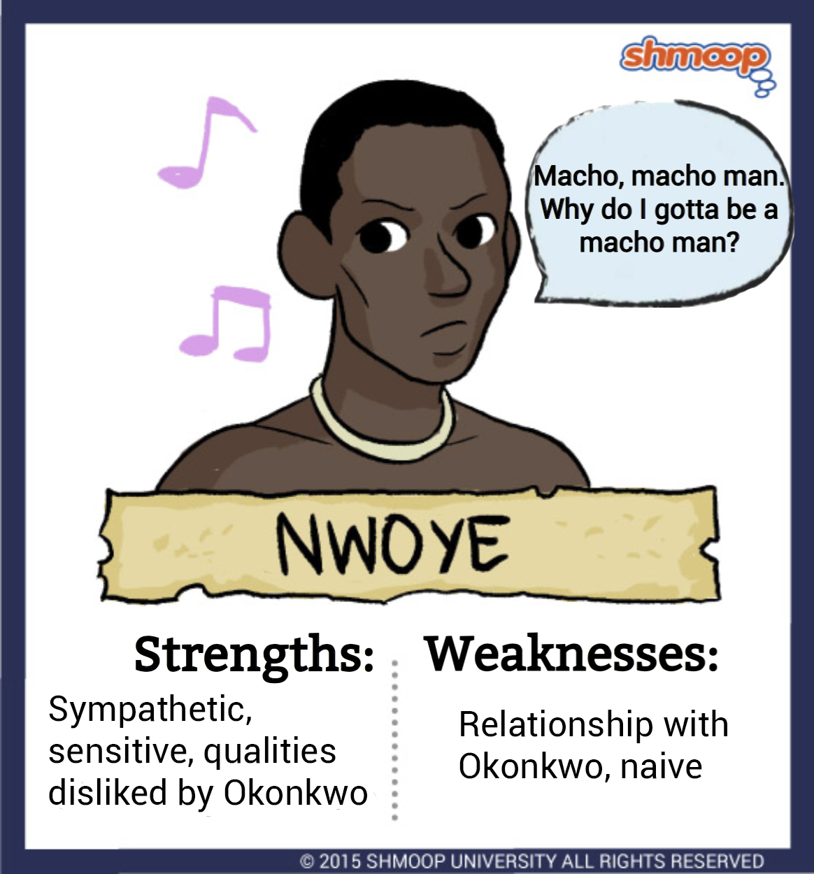 an analysis of the roles of family members in things fall apart a novel by chinua achebe Start studying things fall apart research paper learn vocabulary, terms, and more with flashcards, games, and other study tools.