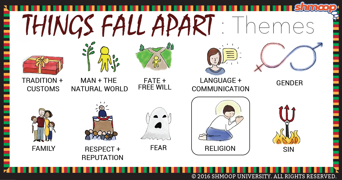things fall apart citation