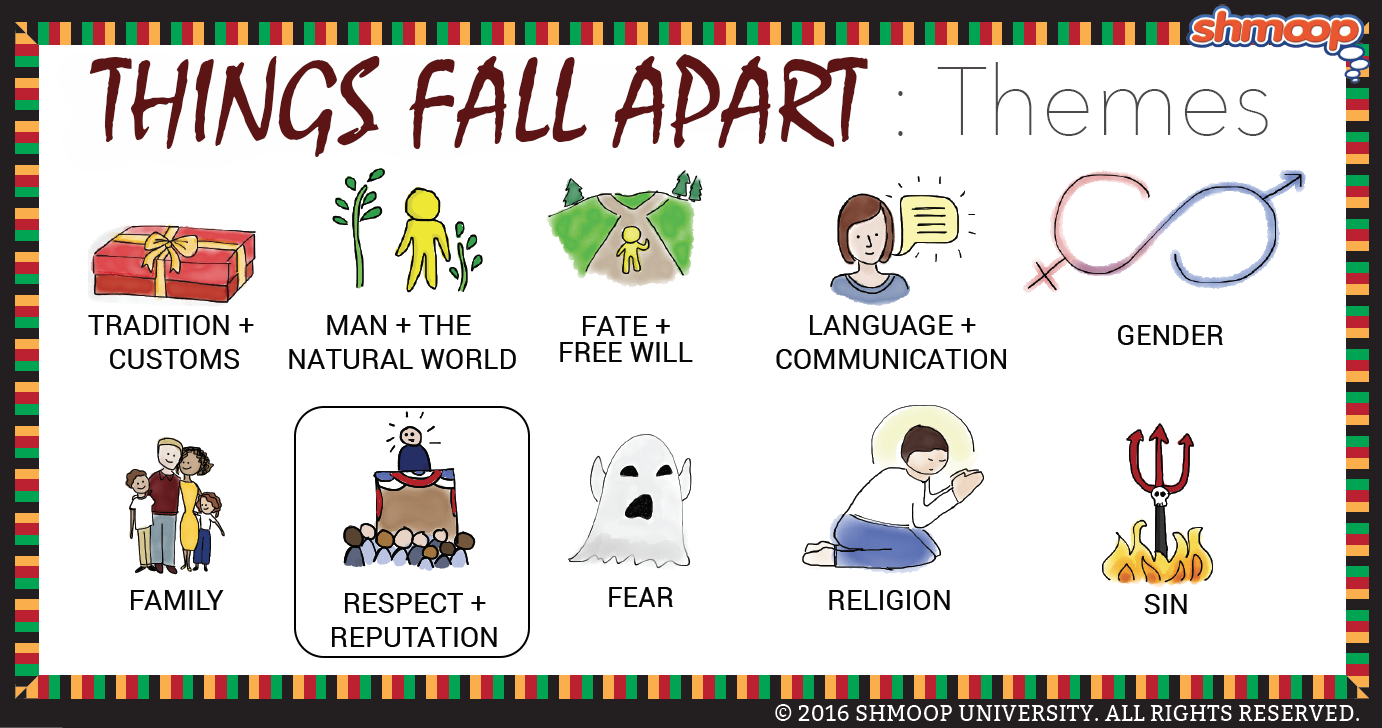 things fall apart theme of respect and reputation