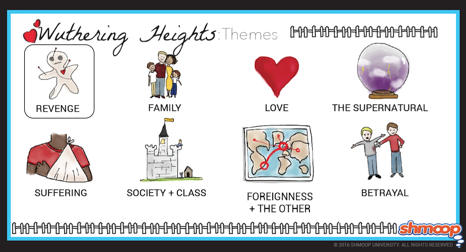 an analysis of the shaping heathcliffs view of family in wuthering heights by emily bronte Transcript of character development in wuthering heights, great gatsby and other books character development in wuthering heights and.