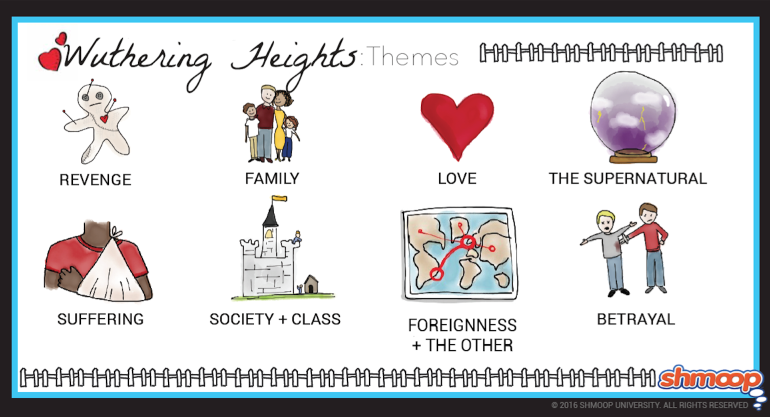 wuthering heights charts