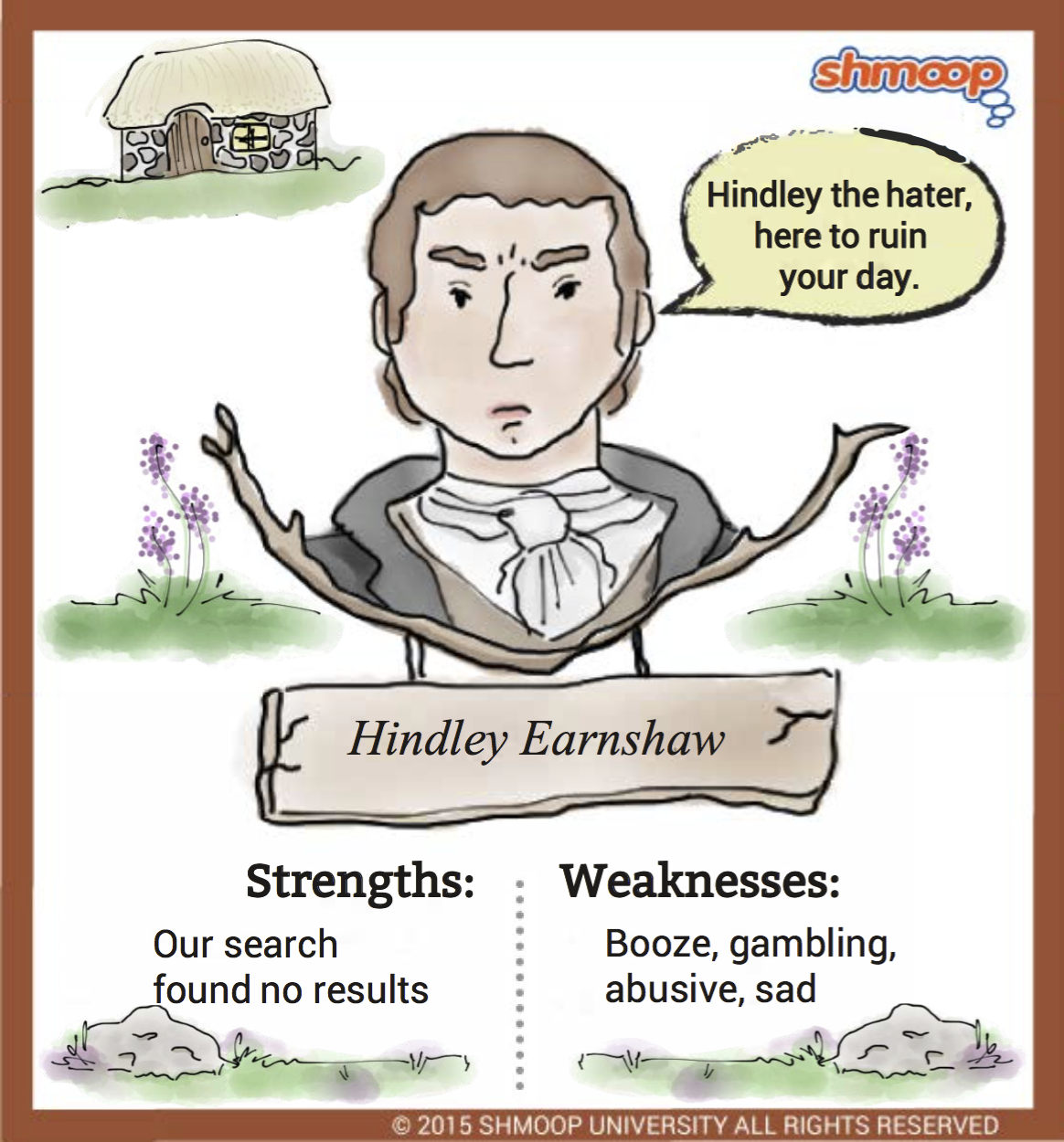 wuthering heights character analysis Catherine is just as rebellious as she is adorable however, she remains torn between two in her life and death learn more from this character analysis.