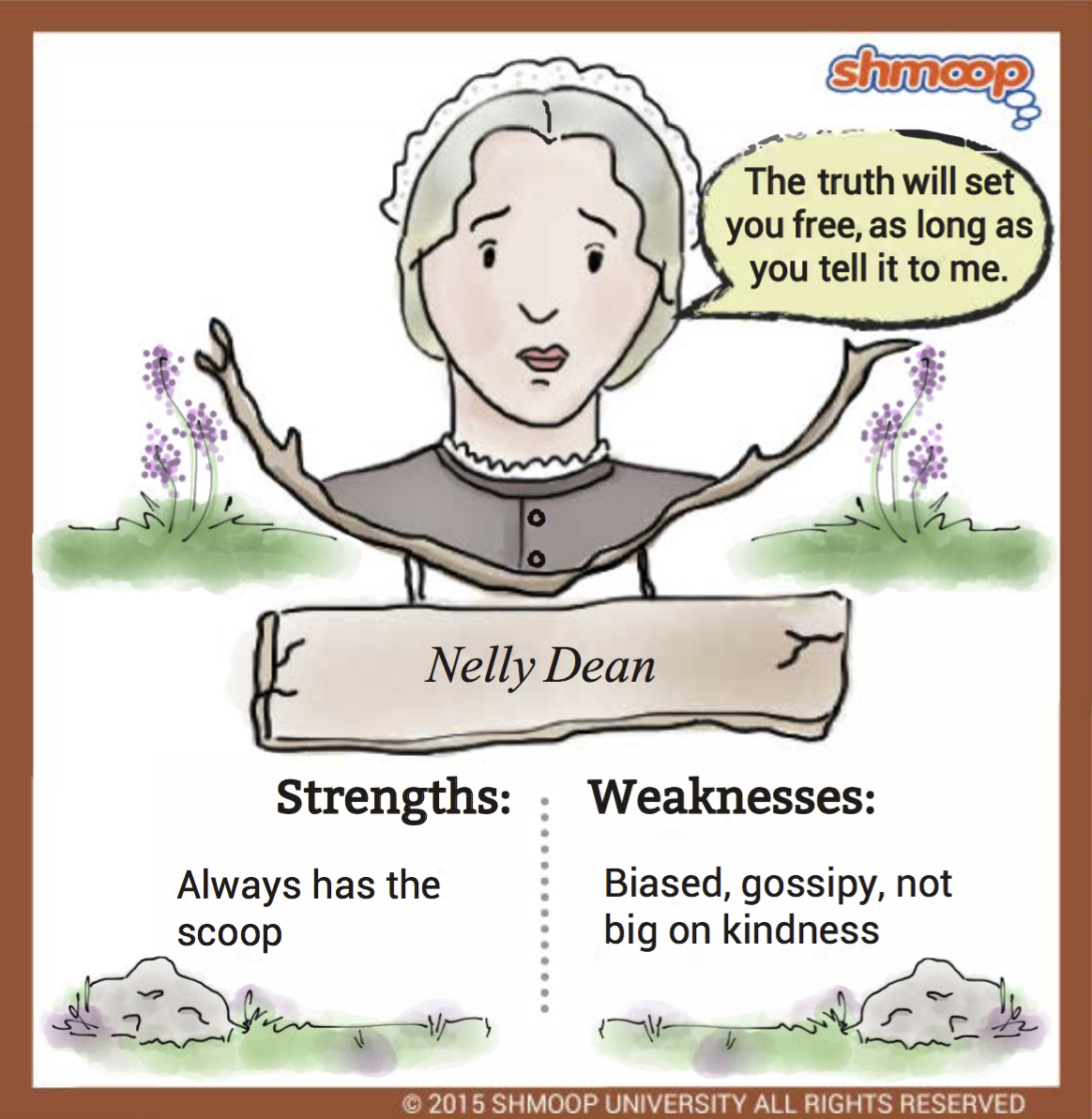 wuthering heights questions and answers Start studying wuthering heights study questions and answers learn vocabulary, terms, and more with flashcards, games, and other study tools.