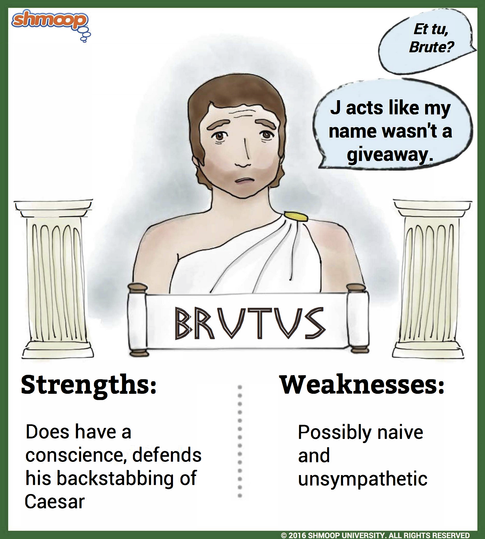 an analysis of the noble character of brutus in william shakespeares tragic play julius caesar Julius caesar (play)  in stabbing him where brutus attacks cassius for soiling the noble act of  mit and a character analysis of caesarshakespeare.