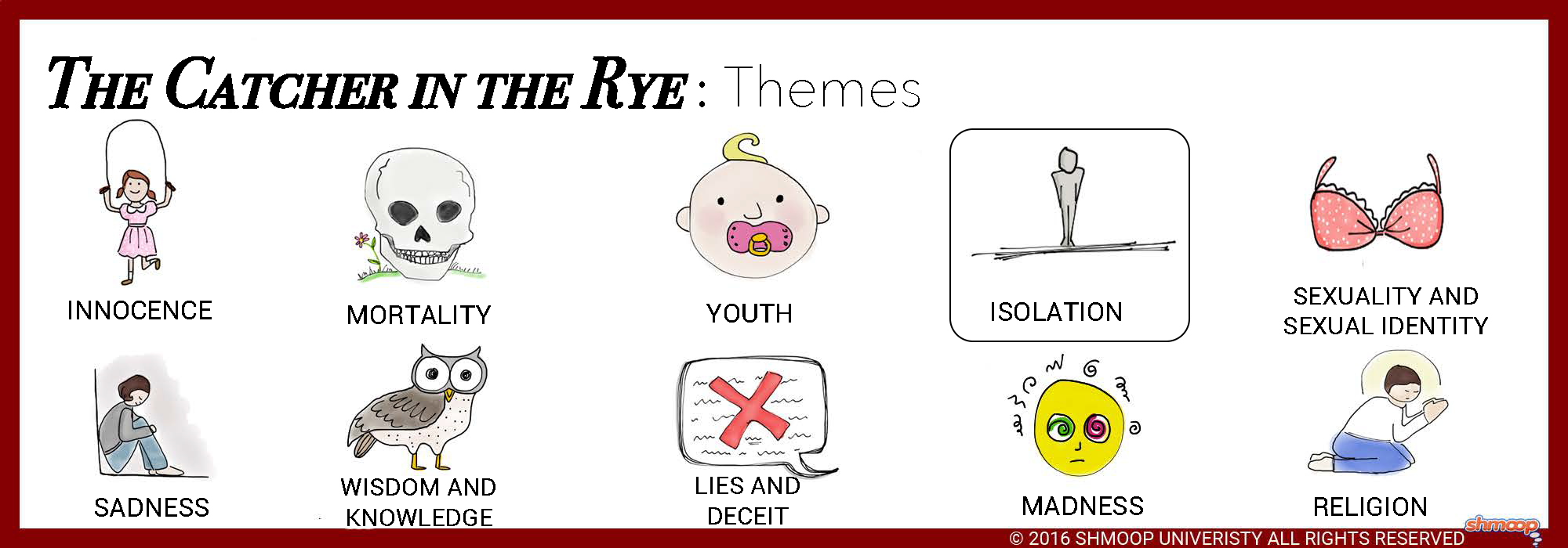 allusion catcher in the rye The catcher in the rye is a novel written by jd salinger  comin' thro' the rye is an allusion used by salinger to describe how children are innocent and.