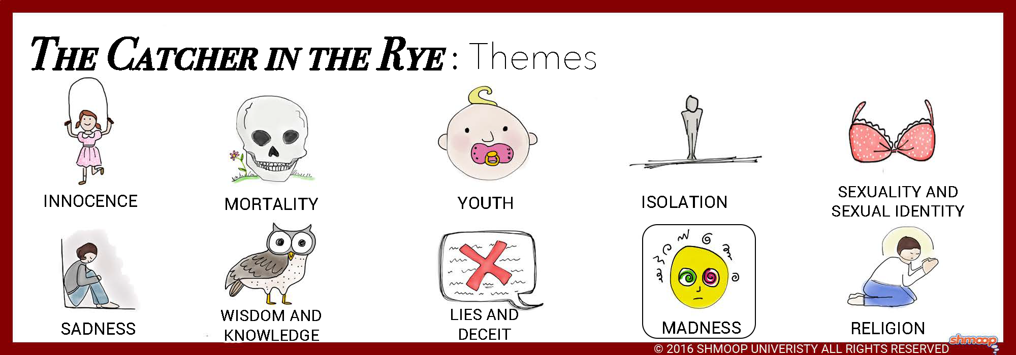 literary analysis essay on the catcher in the rye Good literary essay titles not only capture your reader's interest, but  of the cliff:  loss of innocence in jd salinger's 'the catcher in the rye' .