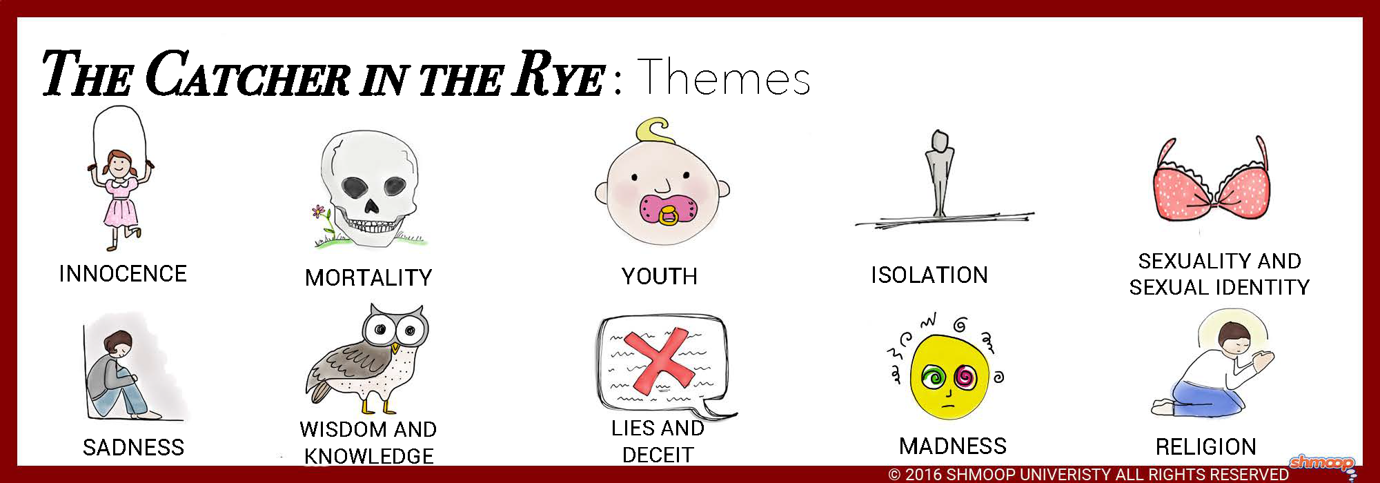 an analysis of the main character in the catcher in the rye by jd salinger This study guide and infographic for j d salinger's the catcher in the rye offer summary and analysis on themes, symbols, and other literary devices found in the text.