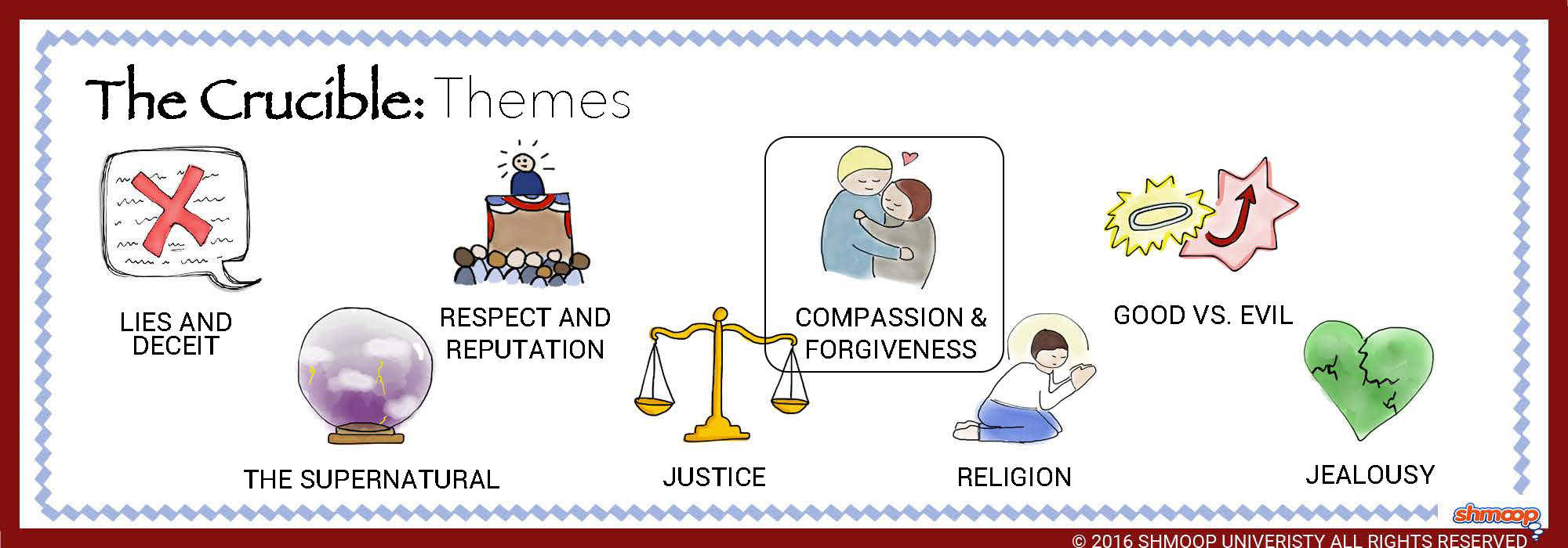 essay about forgiveness the crucible theme of compassion and forgiveness