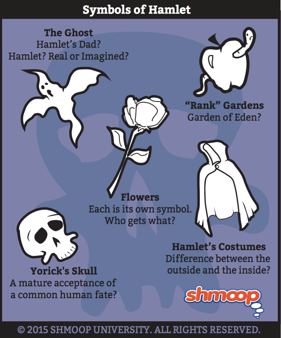 an analysis on hamlets nature and morals in hamlet by william shakespeare We use cookies to create the best experience for you keep on browsing if you are ok with that, or find out how to manage cookies.