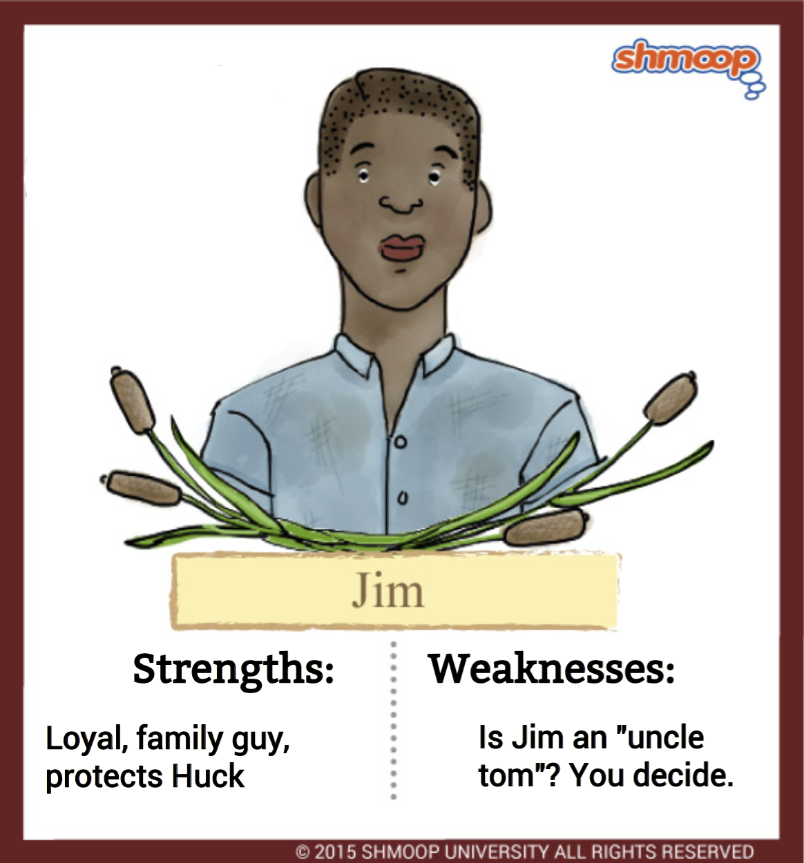 character analysis on huckle berry finn Day 2: text analysis huckleberry finn out of the the character of jim in huck finn is said to be modeled after this man.