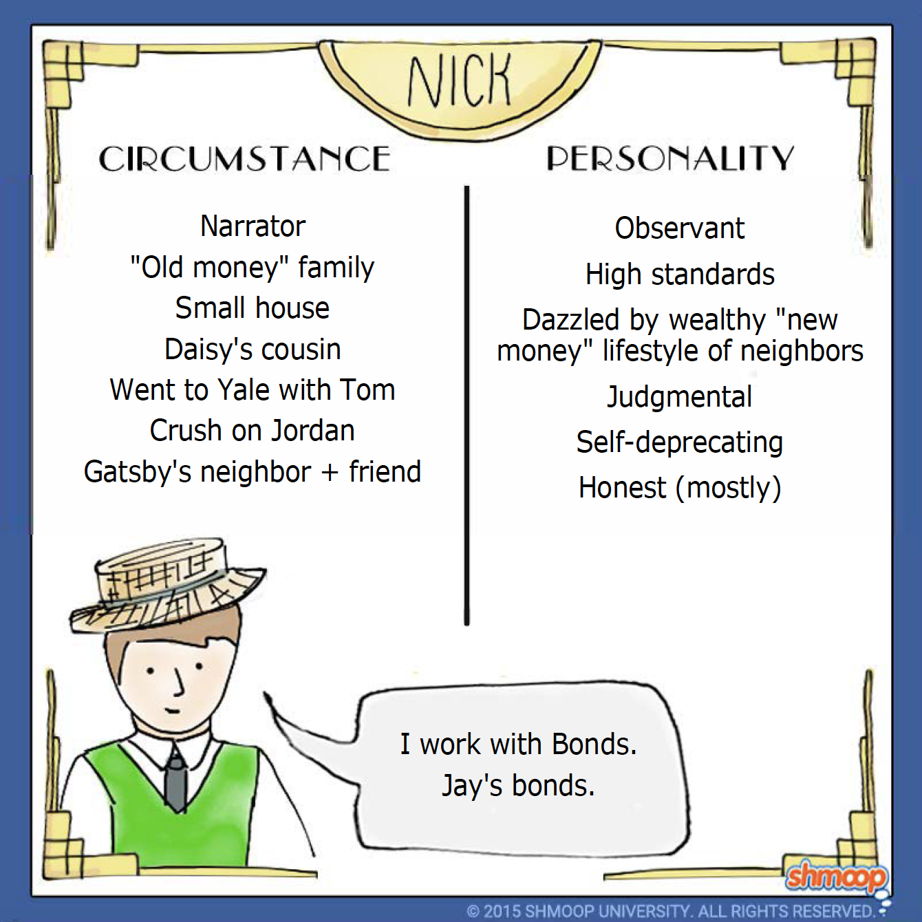 analysis of the virtuous nick carroway in the great gatsby by f scott fitzgerald The great gatsby analysis of nick uploaded by sk8erd00d on jun 19, 2005 nick carraway has a special place in the great gatsby, by f scott fitzgerald.