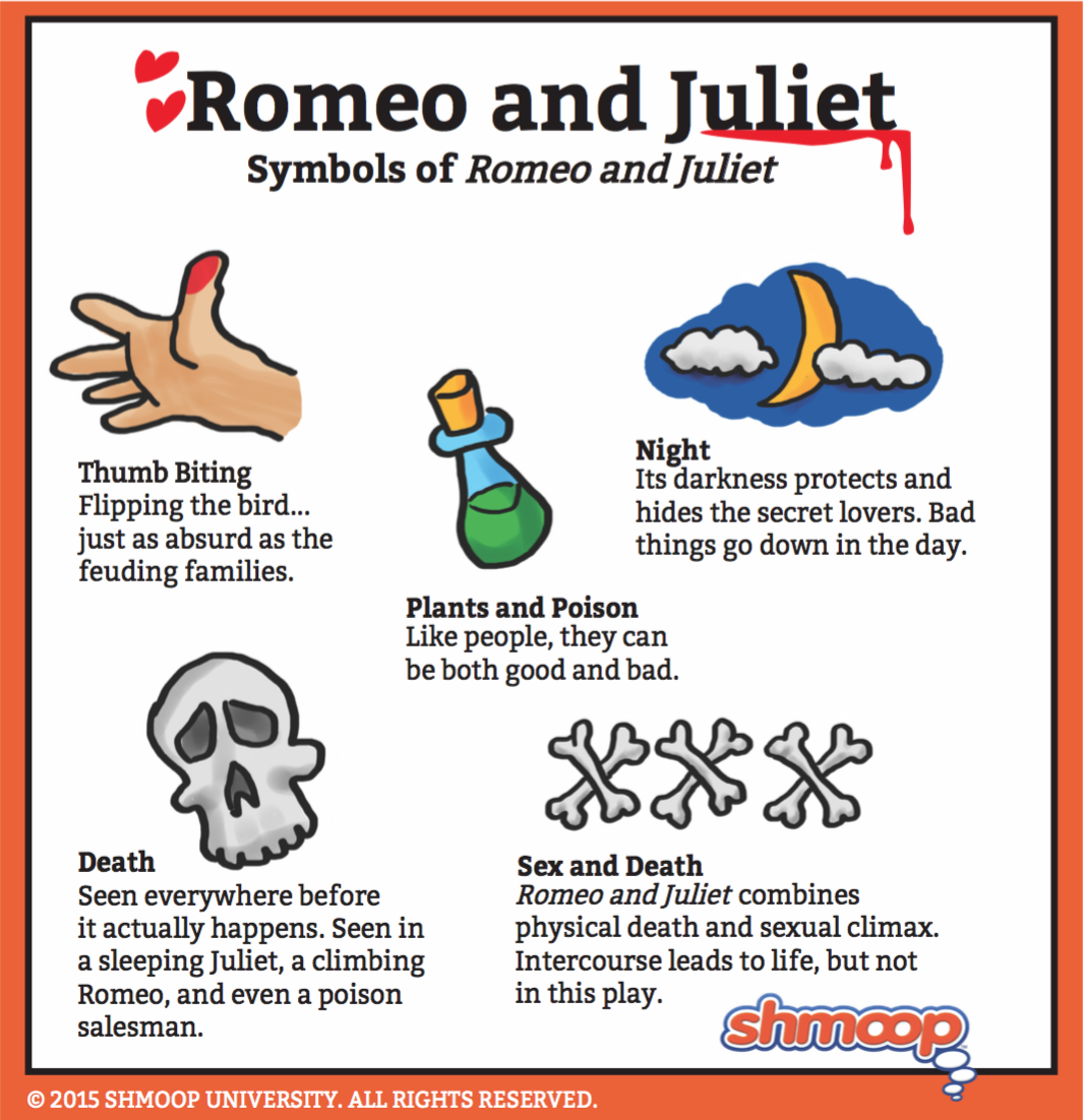 sex and death in romeo and juliet symbolism imagery allegory