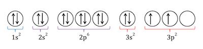 chembook_bonds_graphik_2f chemistry notation orbital and lewis dot shmoop chemistry