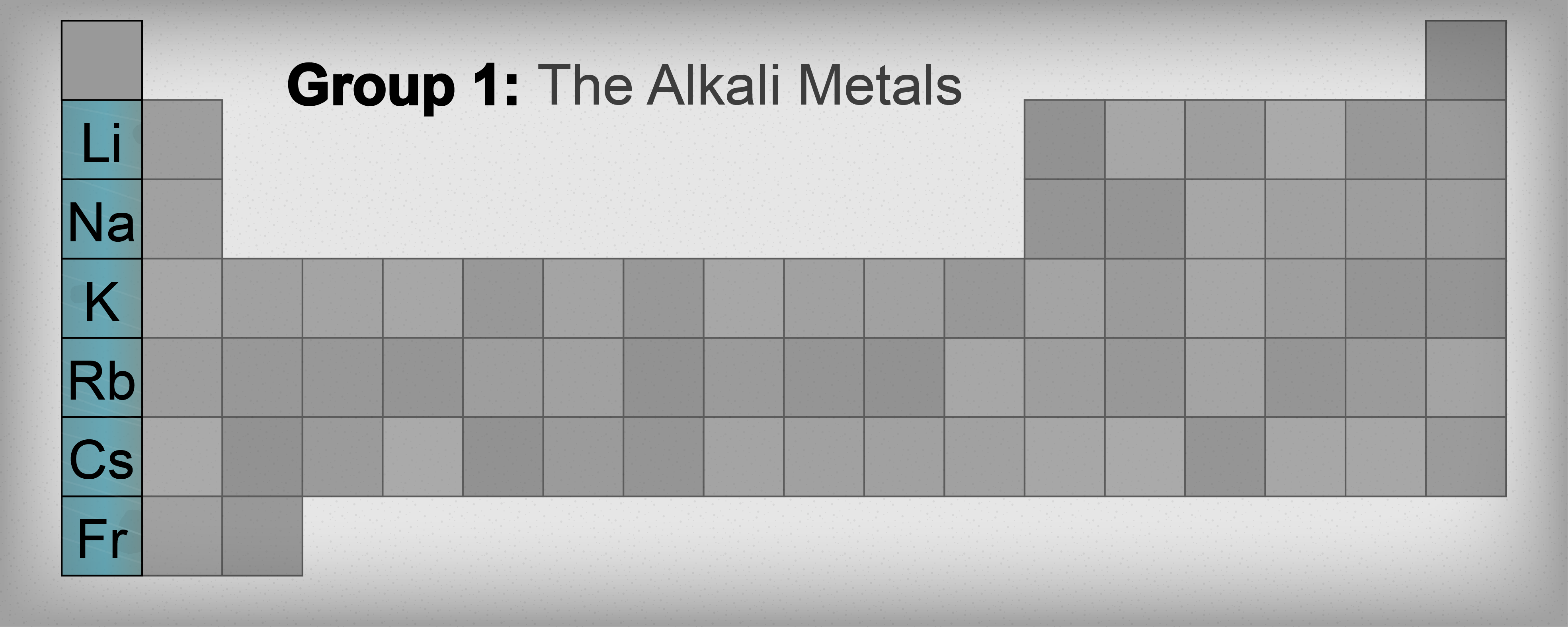 Chemistry alkali metals shmoop chemistry the first family of the periodic table has arrived thats right folks please extend a warm welcome to the alkali metal family urtaz