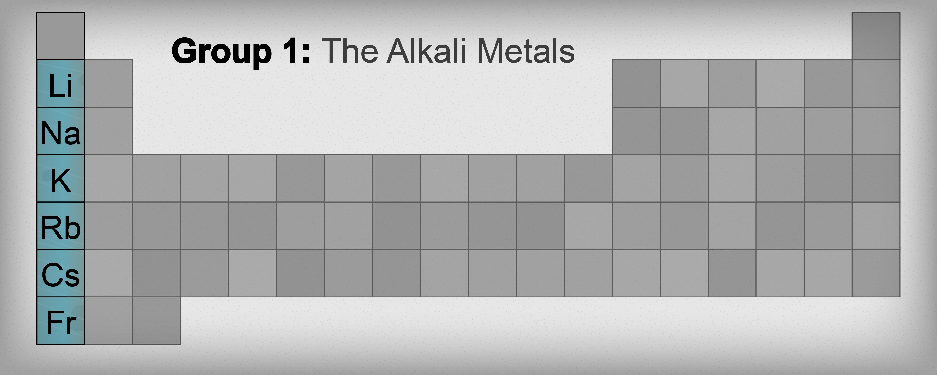 Alkali metals toto were not in kansas anymore gamestrikefo Images