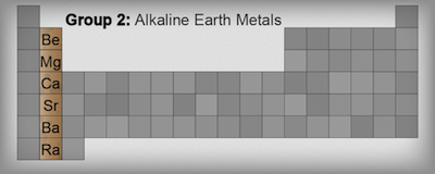 Chemistry alkaline earth metals shmoop chemistry the not so terrible twos alkaline earth metals the second column of the periodic table is called group urtaz Images