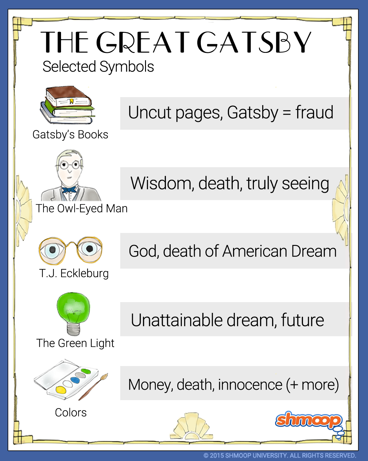 t j eckleburg in the great gatsby click the symbolism infographic to