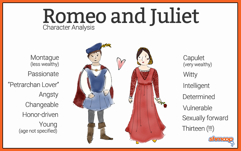 character analysis romeo and julet