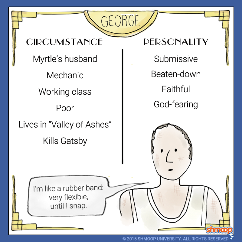 Essay characterization great gatsby