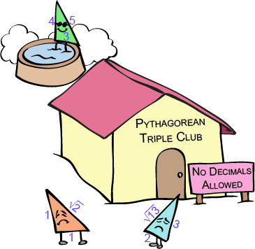 pythagorean theorem basic trigonometry In mathematics, the pythagorean theorem this relation between sine and cosine is sometimes called the fundamental pythagorean trigonometric identity.