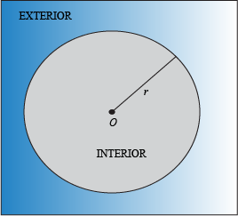 how to find center of circle with point and radius