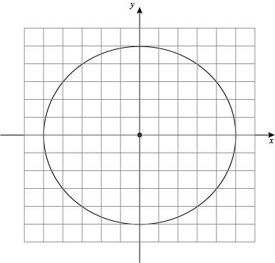 Circles Equations Of Circles